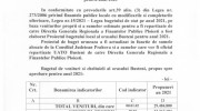 Bugetul orașului Bușteni votat in unanimitate