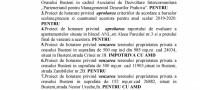 Ședința ordinară a CL Bușteni in 20.11.2019, ordinea de zi și votul