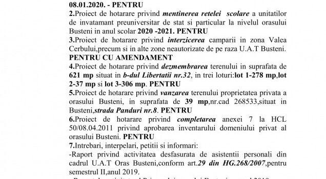 Ședința ordinară a CL Bușteni in 30.01.2020, ordinea de zi și votul