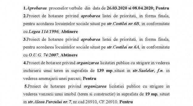 Repartiția Locuințelor sociale in Ședința ordinară a CL Bușteni din 30.04.2020, ordinea de zi, votul.